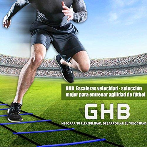 Échelle de formation GHB pour...